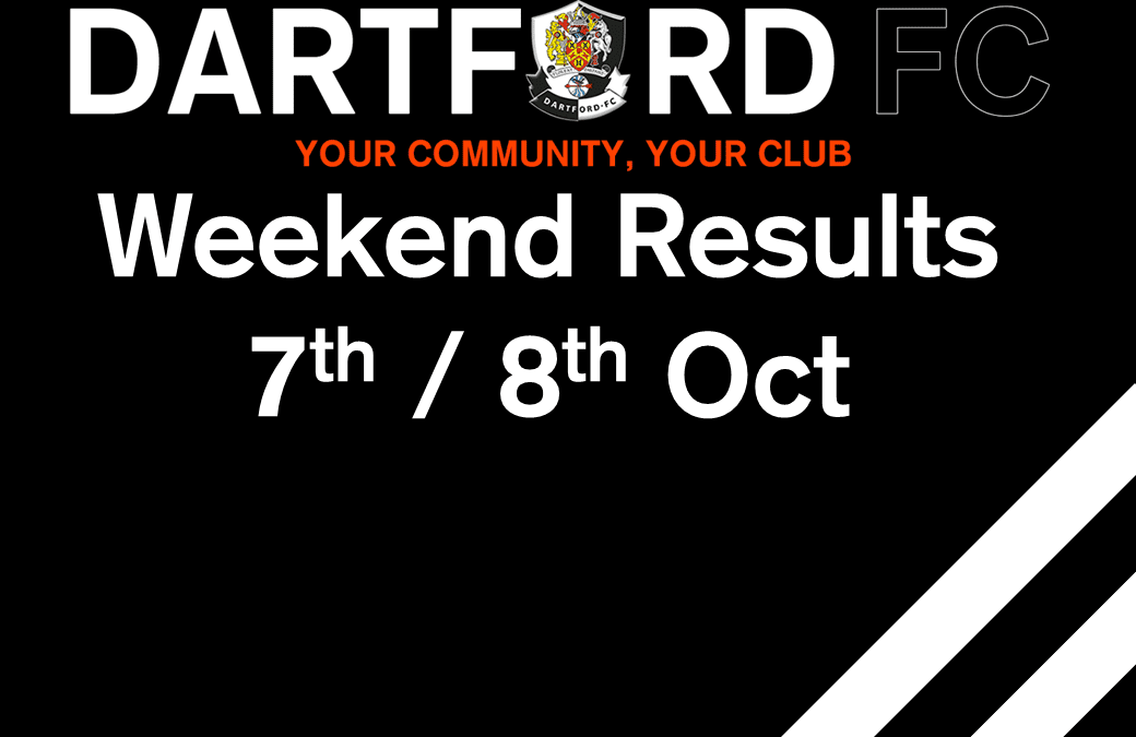 Weekend Results 7th / 8th October