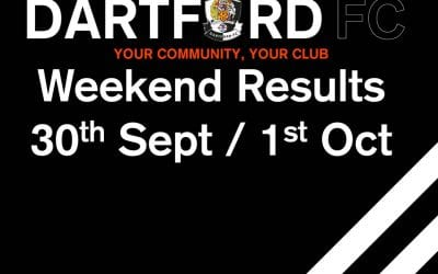 Weekend results 30th Sept/1st Oct