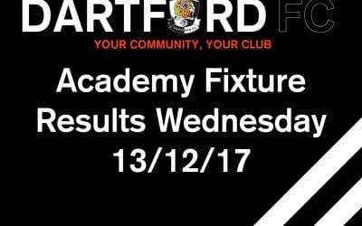 Academy Match Reports – Wednesday 13/12/17