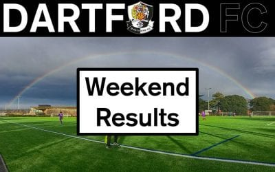 Weekend Results 17th/18th February