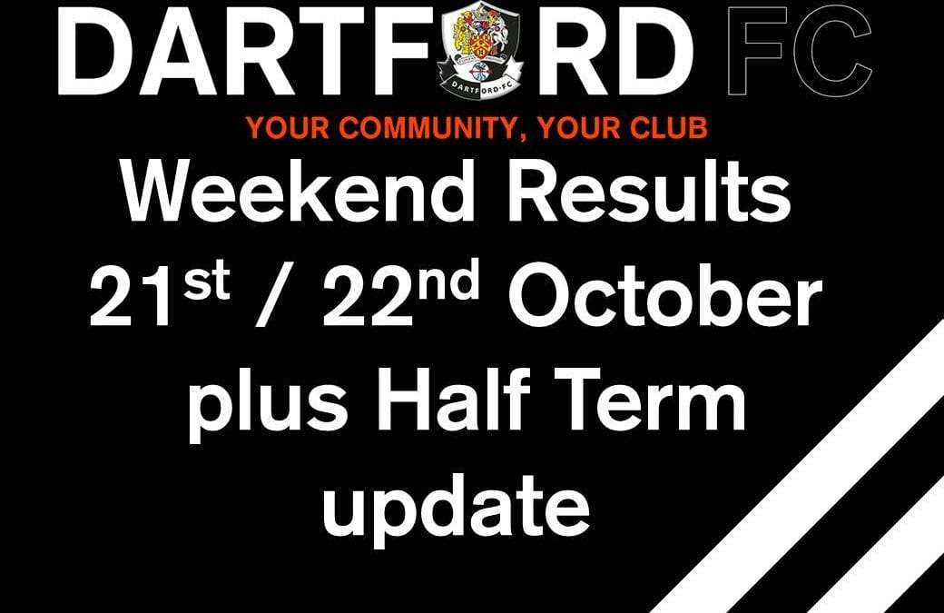 Weekend Results 21st / 22nd October